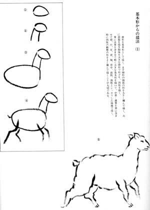 基本形からの描法 (1)