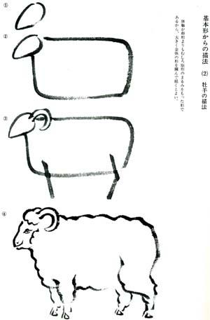 基本形からの描法 (2) 牡羊の描法