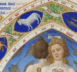 占星学的人体図(部分)