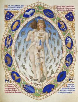 占星学的人体図
