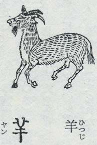 和漢三才図会の羊